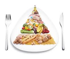 dieta, indicazioni alimentari